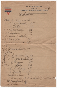 Notes from Glenn Kaiser while his division was marching to the Rhine